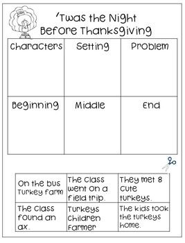'Twas the Night Before Thanksgiving...Literacy Activities