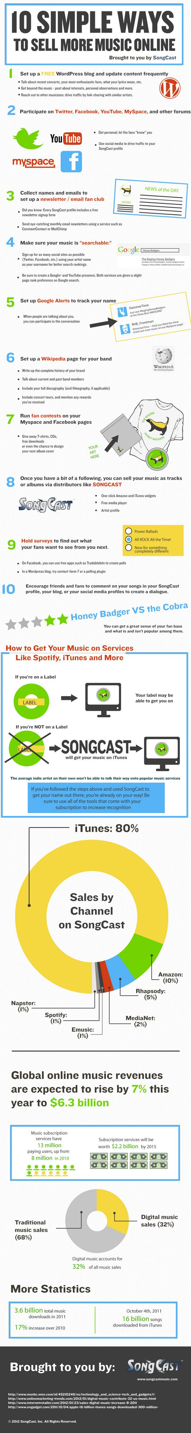 10 simple ways to sell more music online #infographic