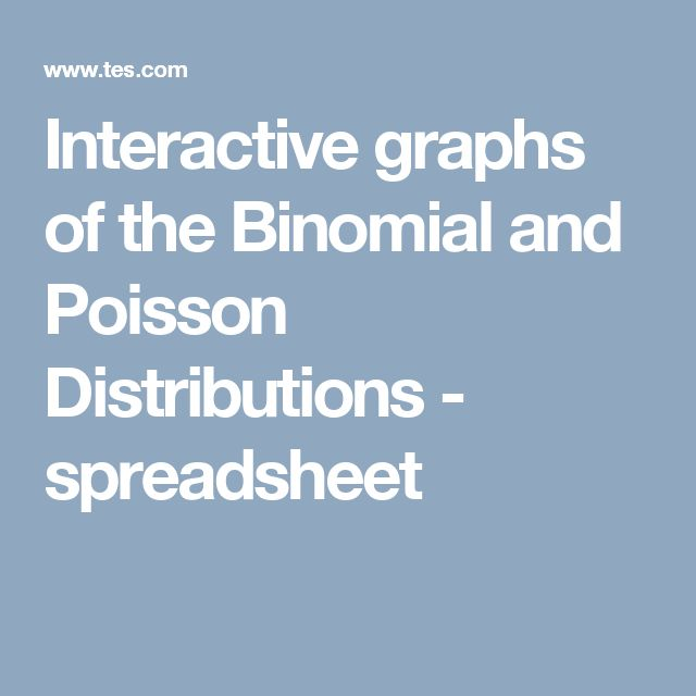 Interactive graphs of the Binomial and Poisson Distributions - spreadsheet