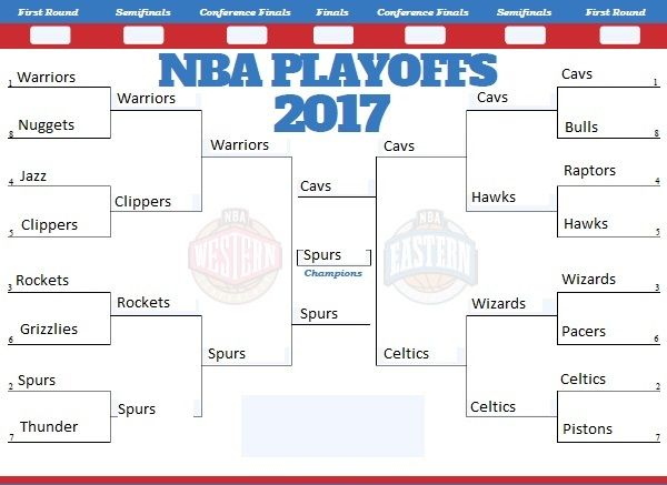 If the Playoffs Started Today...
