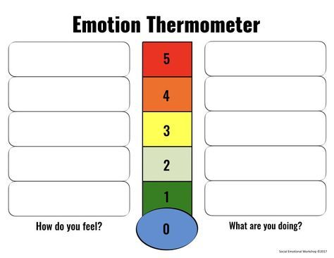 emotional thermometers are useful tools to use in CBT with young children