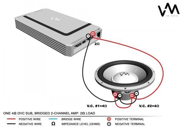 2 Ohm Subwoofer Wiring Diagram