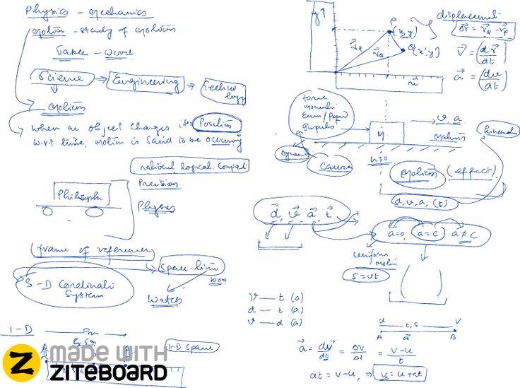 ziteboard physics tutoring