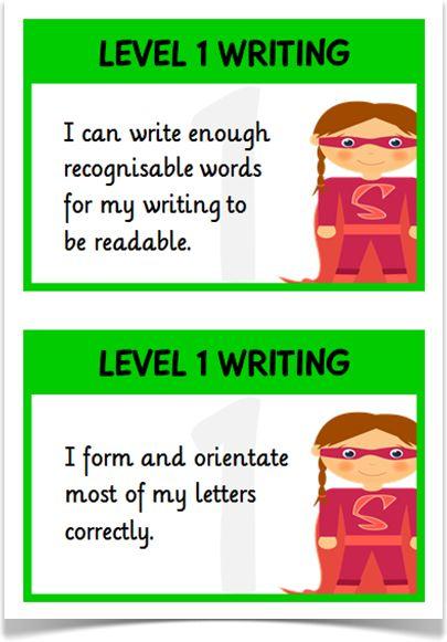 Writing Targets Levels 1 & 2 - Treetop Displays - EYFS, KS1, KS2 classroom display and primary teaching aid resource