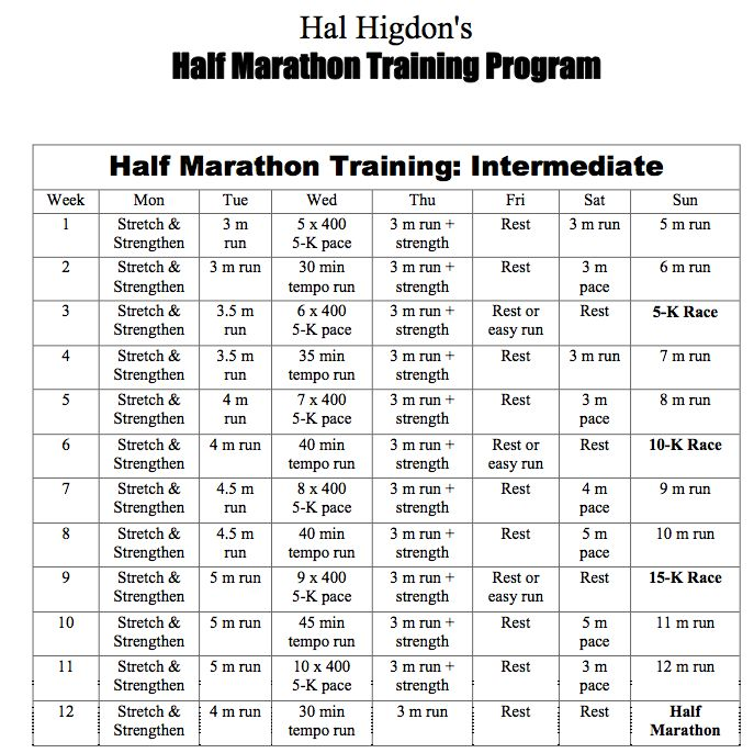 Hal Higdon Half-Marathon Training Program.....I've been looking for this.  This is an awesome running program :).