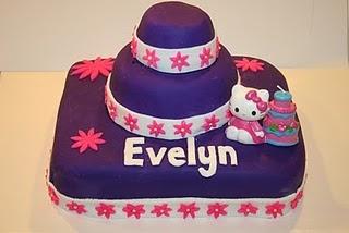 Kitty Birthday Cake #vegan #fondant #birthday cake  Scrumptious Vegan ...