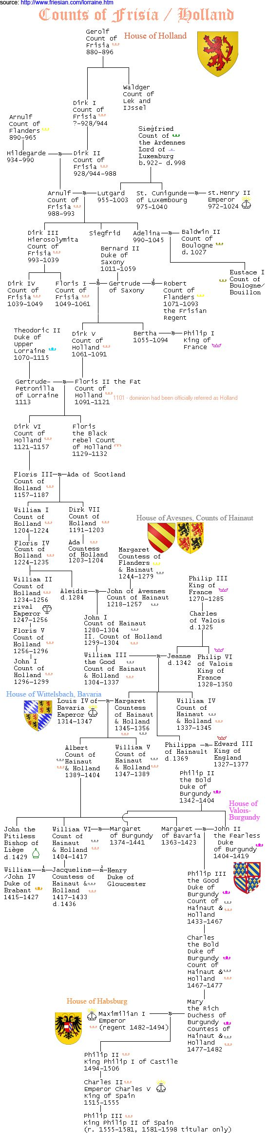 english royal bloodline the fall of the pentagram five illuminati  best images about aacute rbol familias reales low countries counts of frisia holland hainaut