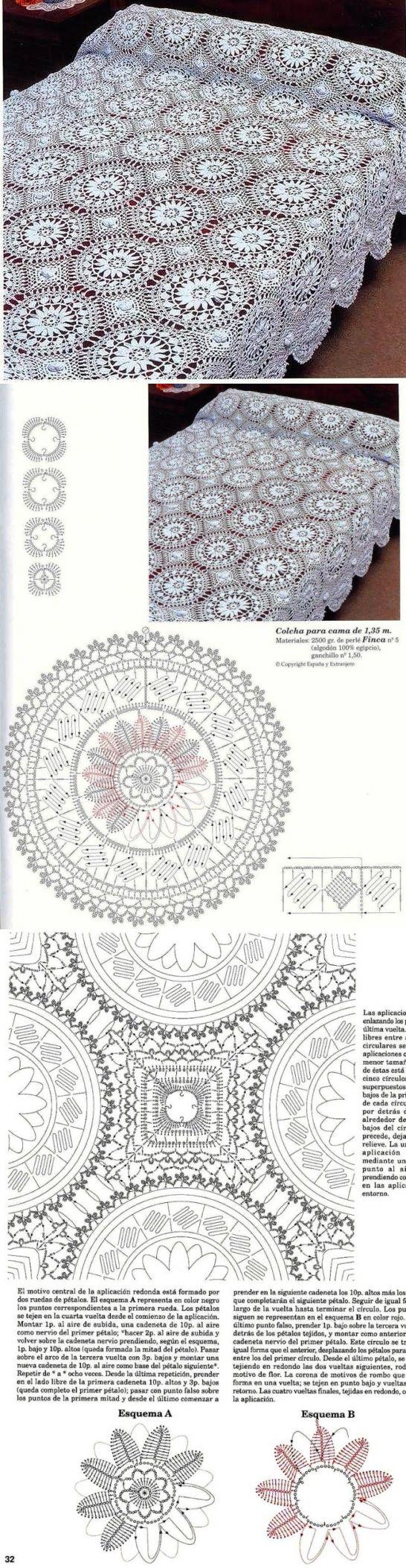 Όμορφη πέπλο της εγκυκλίου μοτίβα.  Πώς να πλέκει διάτρητη βελονάκι κουβέρτα |  Καθαριότητας για όλη την οικογένεια.