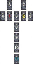 velký výklad na problém ve vztahu - výklad na jedenáct karet analyzující problém ve vztahu