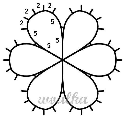 wzor-kwiatek1.jpg (511×484)