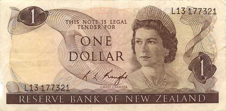 New Zealand Currency | New Zealand Dollar = 100 Cents