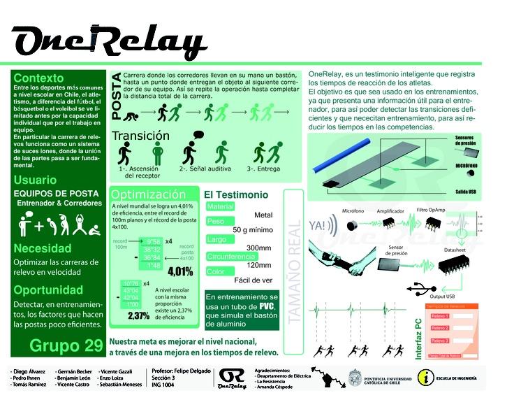 Afiche Desafíos de la ingeniería 2013