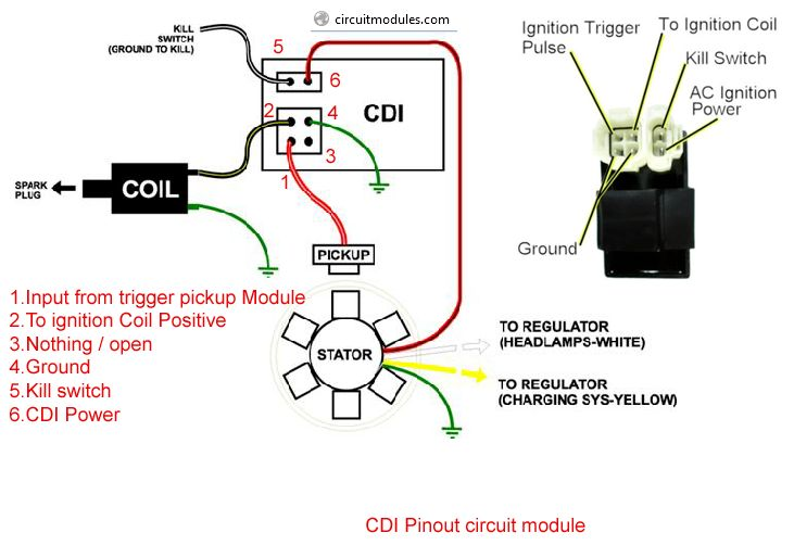 Gy6 Cdi Wiring Diagram  With Images