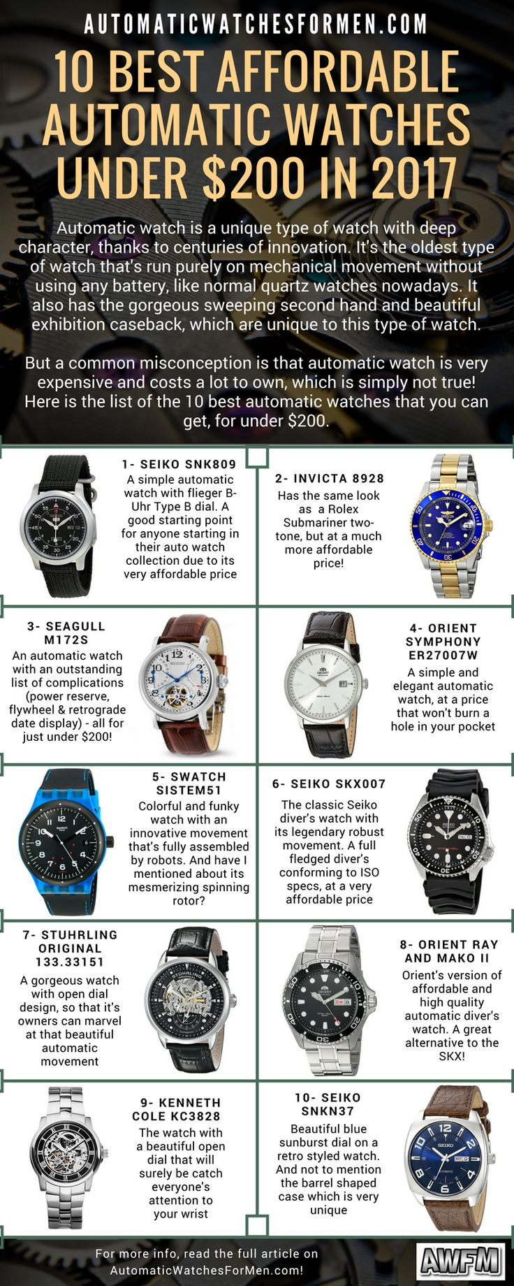 Find out the 10 best affordable automatic watches under $200, in 2017 here.  >>>> https://automaticwatchesformen.com/10-best-affordable-automatic-watches-under-200-in-2017  Let me know what you guys think about this list. Cheers!