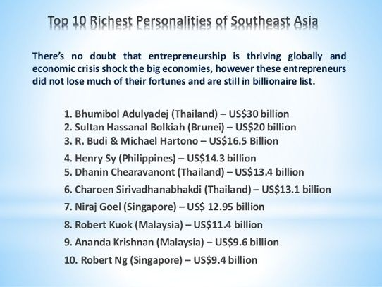 Top 10 Richest Personalities of Southeast Asia