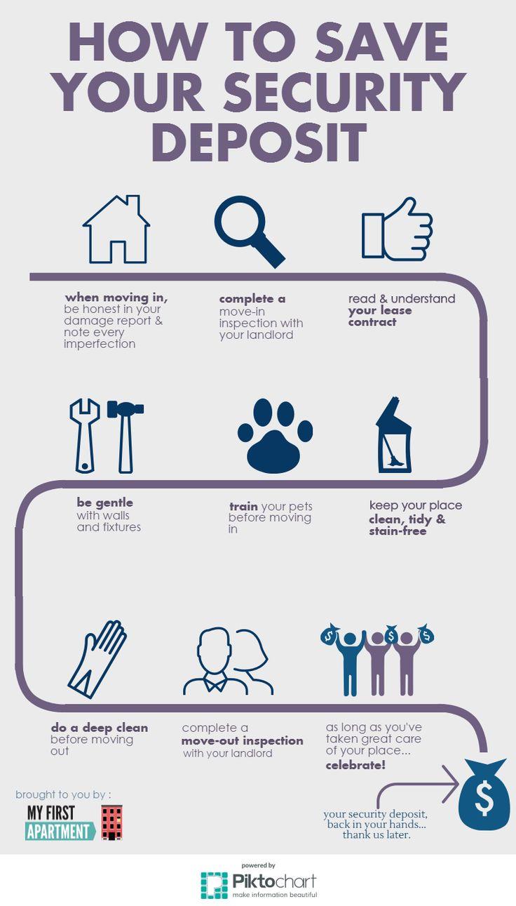 Best 25+ Apartment guide ideas on Pinterest | DIY interior tips ...