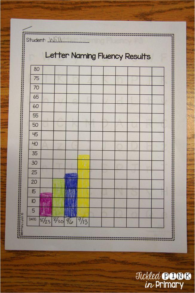 Teacher tracking sheet for letter naming fluency