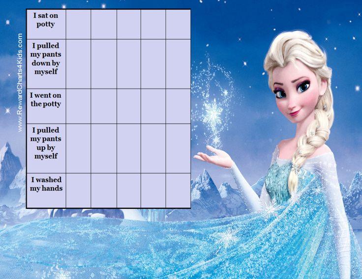 Potty charts
