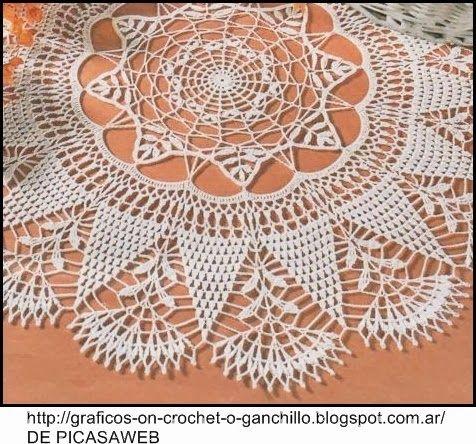 Die besten 25 tapetes tejidos a crochet ideen auf - Patrones tapetes ganchillo ...