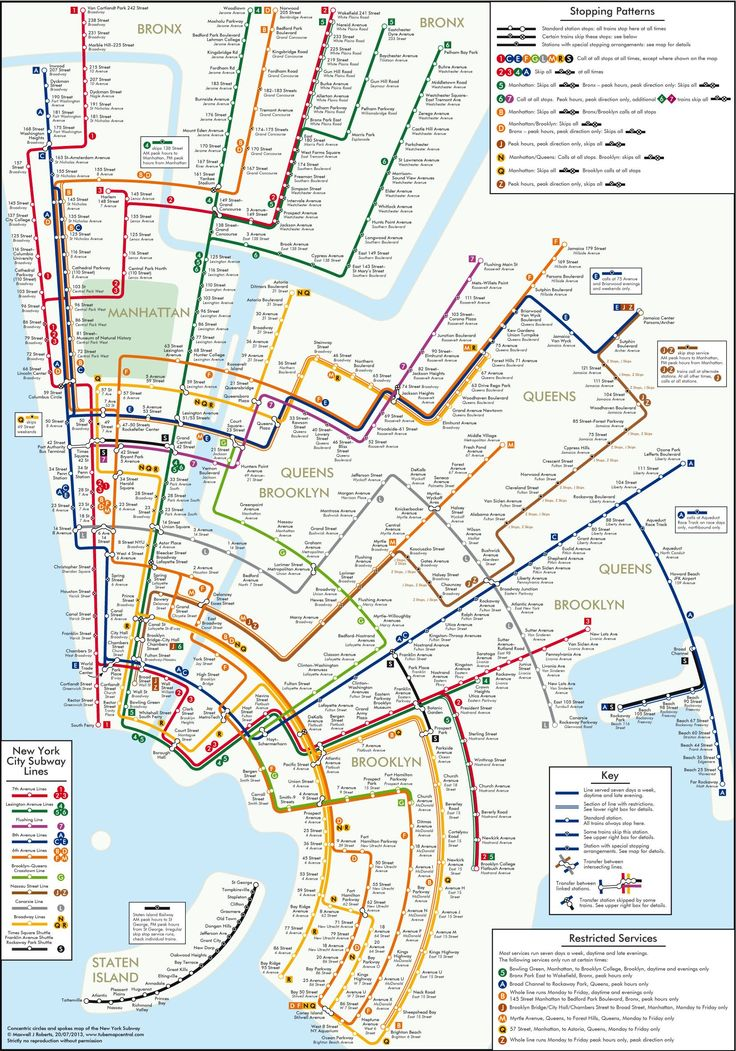 Map of NYC Subway Lines: such beautifully organized navigational instructions, also worthy of wall decor
