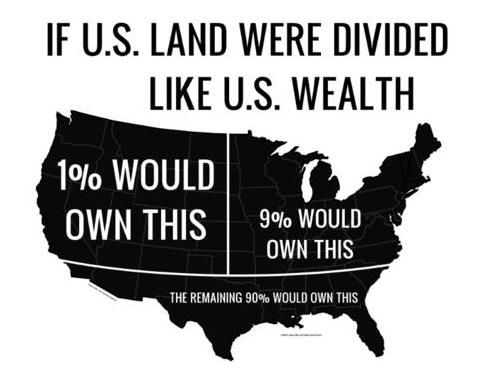 If US Land Was Divided Like US Wealth Map
