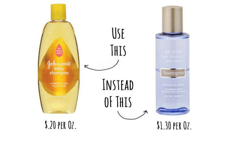 Johnson's No More Tears Baby Shampoo makes a great (and cheap!) makeup remover.