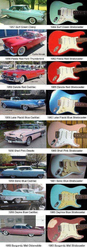 As cores dos carros e das guitarras estao interligadas... :)  #musicaemercado