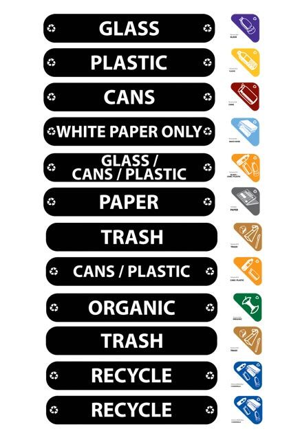 Recycle Label Kit: Labels applicable to the recycling bins for recycling