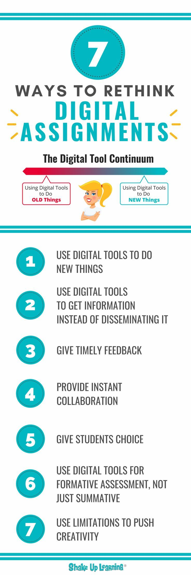 7 Ways to Rethink Digital Assignments