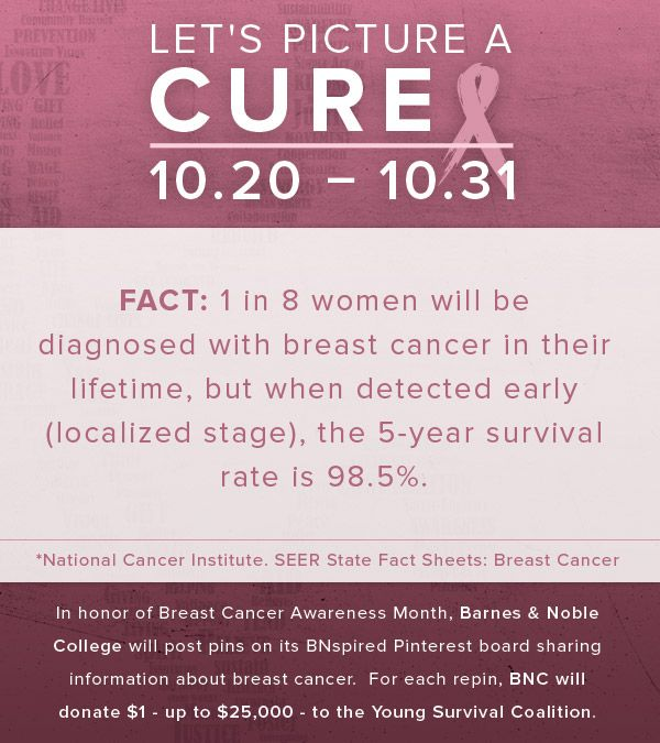 YOU share our pin and WE will donate $1 to the Young Survival Coalition in honor of Breast Cancer Awareness Month. Let's #PictureACure!