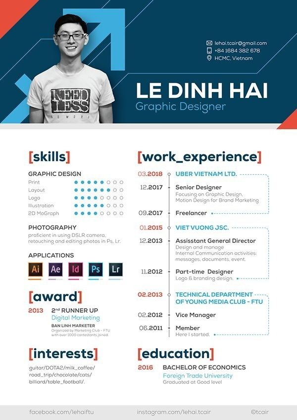 Resume Design Inspiration In 2021 Graphic Design Resume Resume Design Inspiration Resume Design Creative