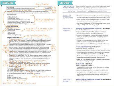 97 best application letter images on Pinterest Job interviews - how to make your resume better
