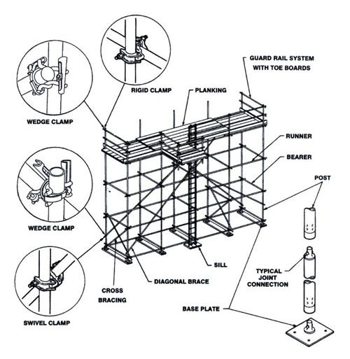 scaffold parts diagram