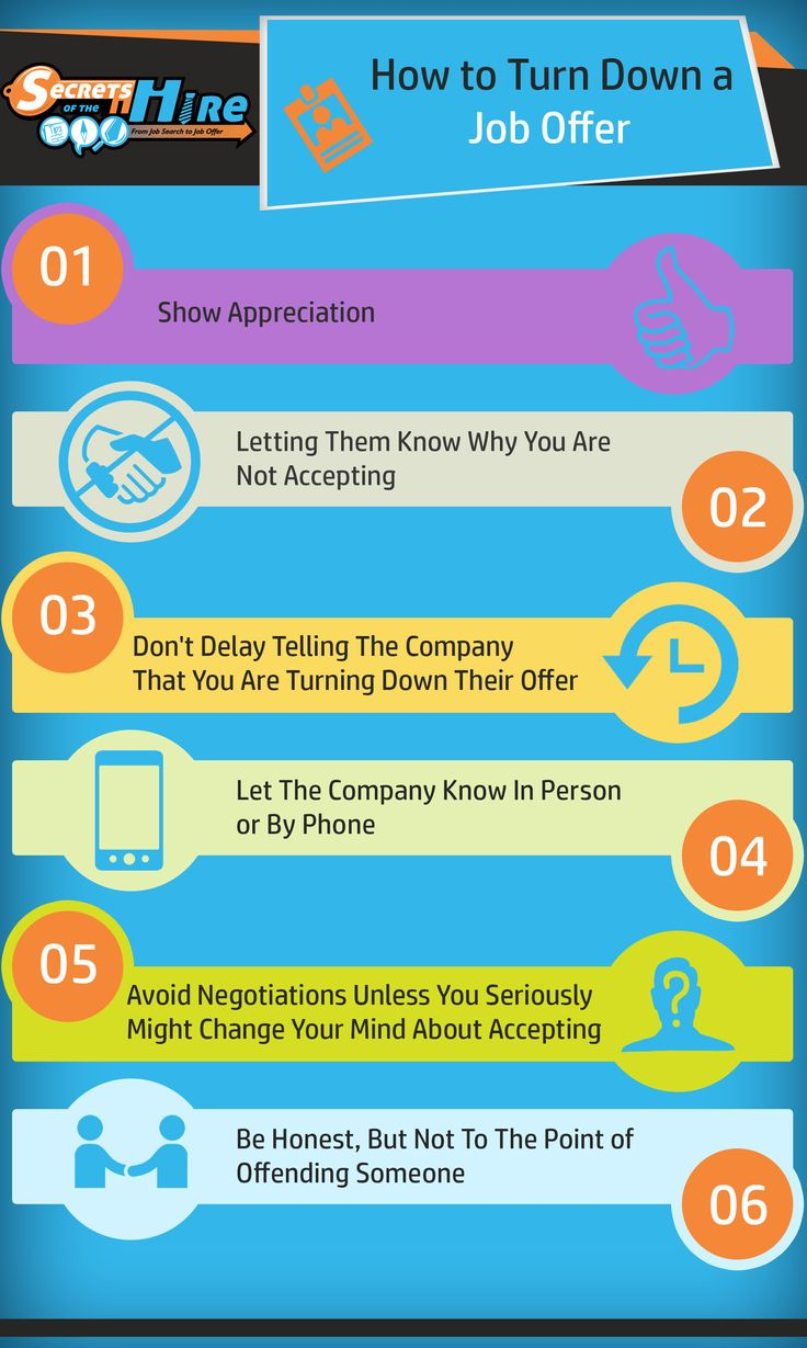 17 best images about job search ideas on pinterest