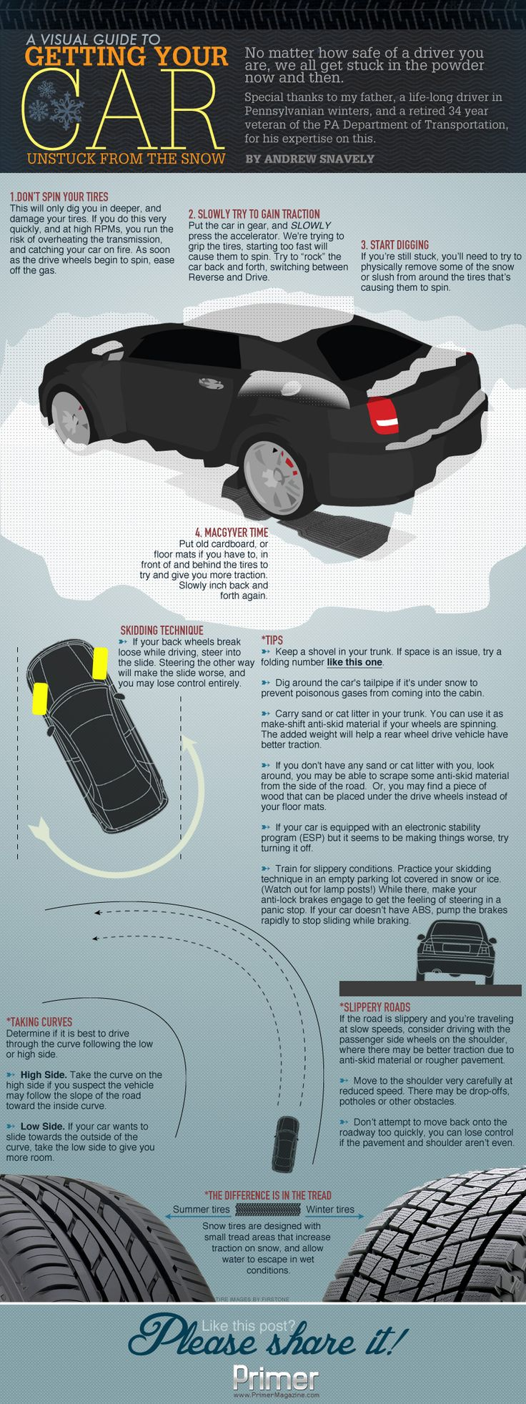 I visual guide for getting your car unstuck from the snow...I get stuck every year!