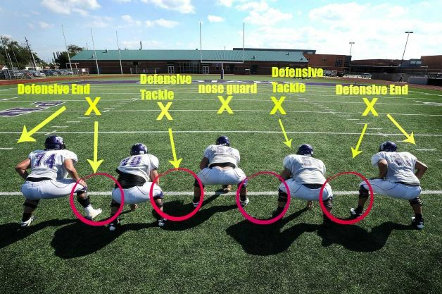 youth defensive line drills pdf