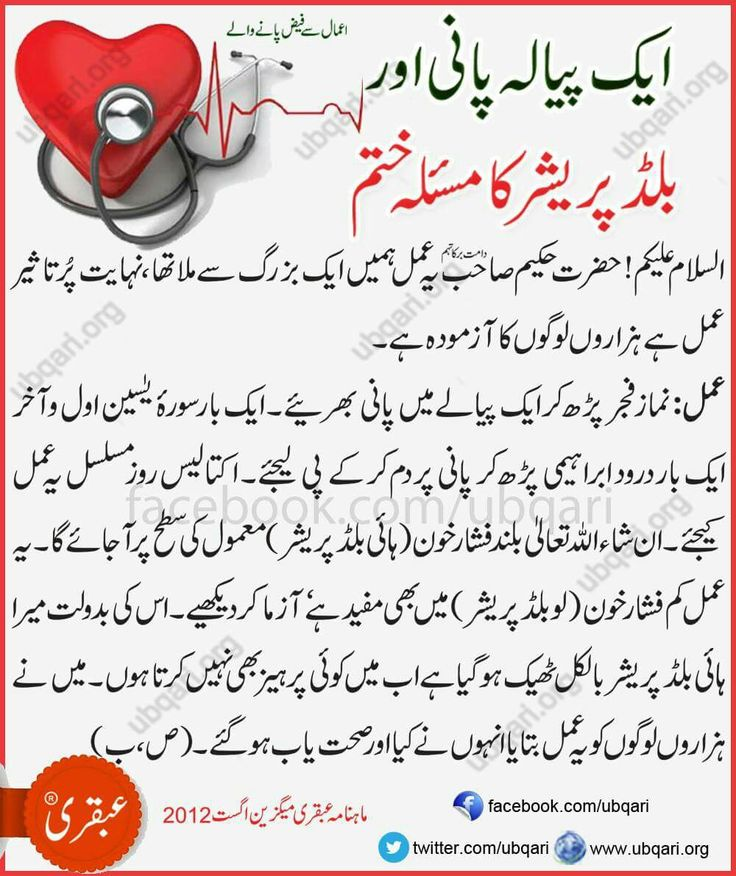 blessing in urdu
