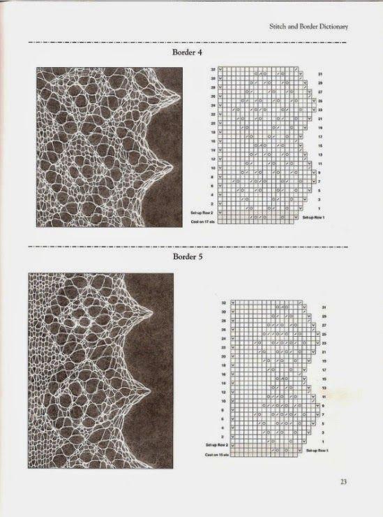knit lace edge Barrados de Croche: Barrados de Tricot