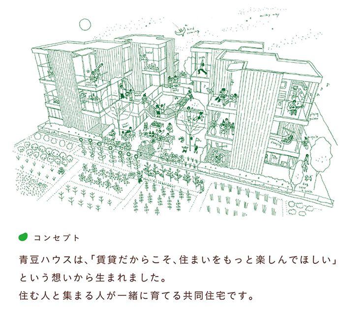 青豆ハウス » concept