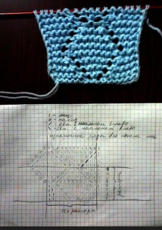 Простой узор спицами для вязания пуловера