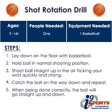 15 best images about At Home Drills for Youth Sports on