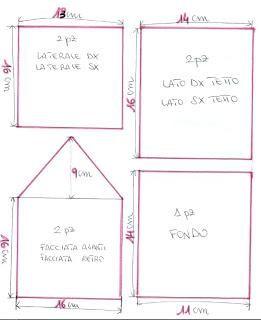Una casetta per uccellini (#1) - Paperblog
