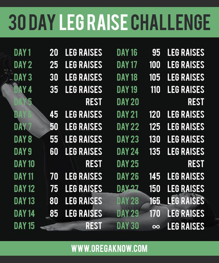 The 30 Day Leg Raise Challenge will help you work the muscles in your lower body, mainly your hips, quads, and thighs. Try it out and see how far you can get.