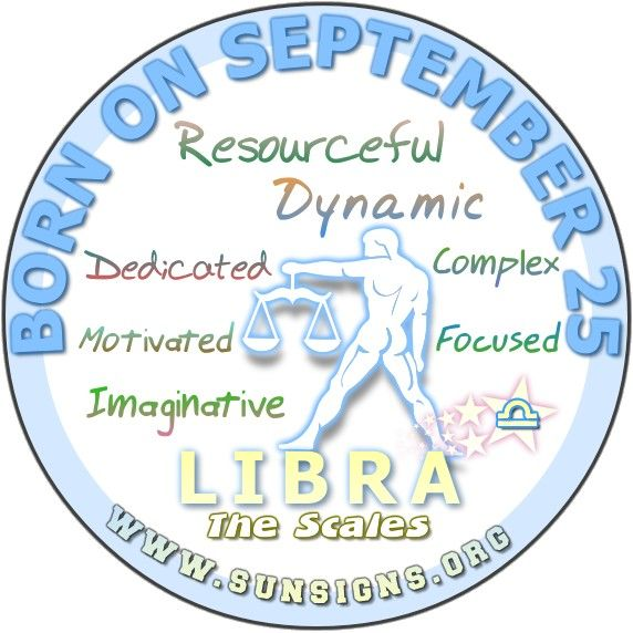 September 25 Birthday Horoscope Personality | Sun Signs