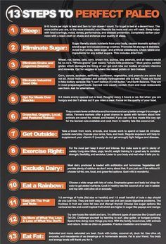 13 Steps To Perfect Paleo! – Innovations Health And Wellness