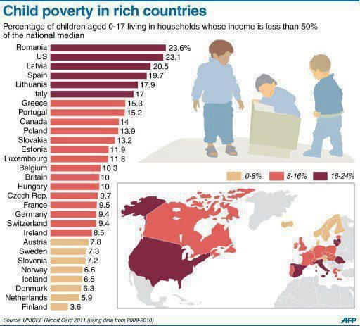 a discussion on the issue of child poverty in canada Albanese is careful not to simplify such a complex social issue as poverty  for the remainder of this discussion  rates of child poverty in canada),.