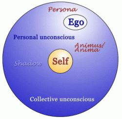 psychoanalytic jungian and individual psychology theories Alfred adler's psychoanalytic theory of individual psychology has had a large impact this lesson will provide a brief overview, explain key.