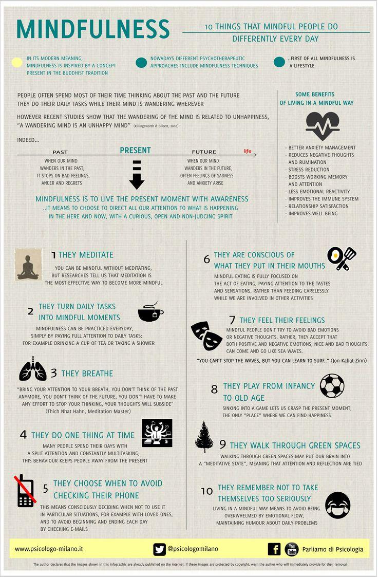 Mindfulness | Visual.ly