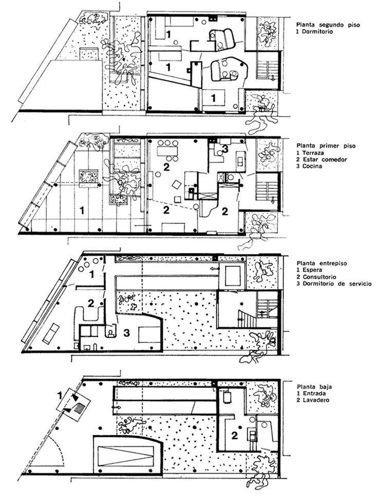 Дом Куручета в Ла-Платепровинция Буэнос-Айрес, Аргентина1949
