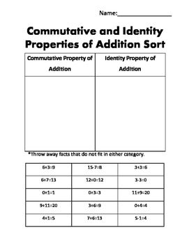 math worksheet : best 25 identity property of addition ideas on pinterest  : Commutative Property Of Addition Worksheets 2nd Grade